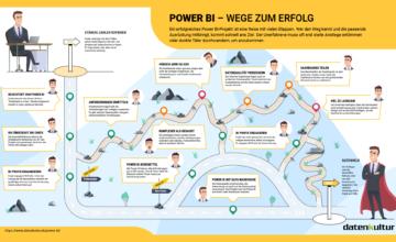Power BI Infografik Header 1